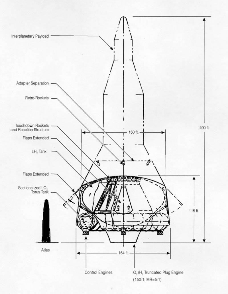 Big Dumb Booster: простая, но сложная ракета для NASA